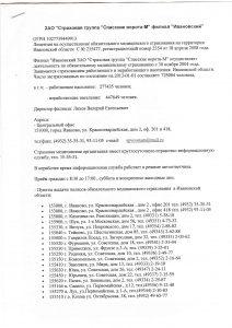 adresa i telefony filialov AO «Strahovaya gruppa «Spasskie vorota - M»